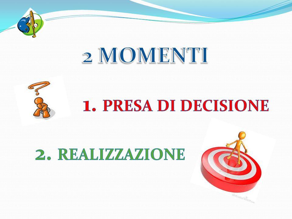 2 MOMENTI 1. PRESA DI DECISIONE 2. REALIZZAZIONE