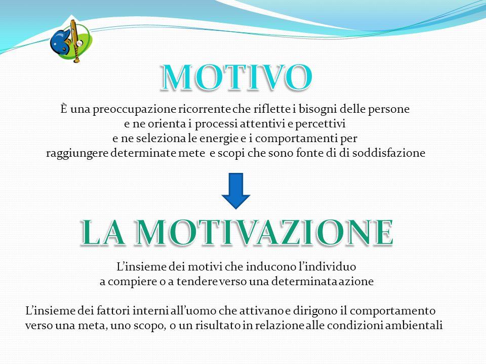MOTIVO È una preoccupazione ricorrente che riflette i bisogni delle persone. e ne orienta i processi attentivi e percettivi.