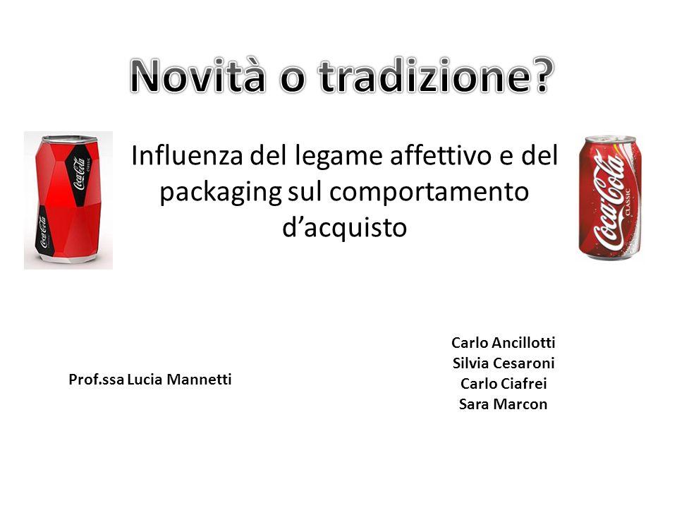 Novità o tradizione Influenza del legame affettivo e del packaging sul comportamento d'acquisto. Carlo Ancillotti.