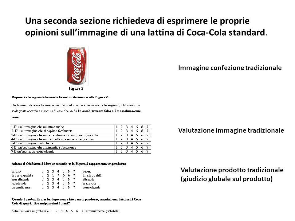 Una seconda sezione richiedeva di esprimere le proprie opinioni sull'immagine di una lattina di Coca-Cola standard.