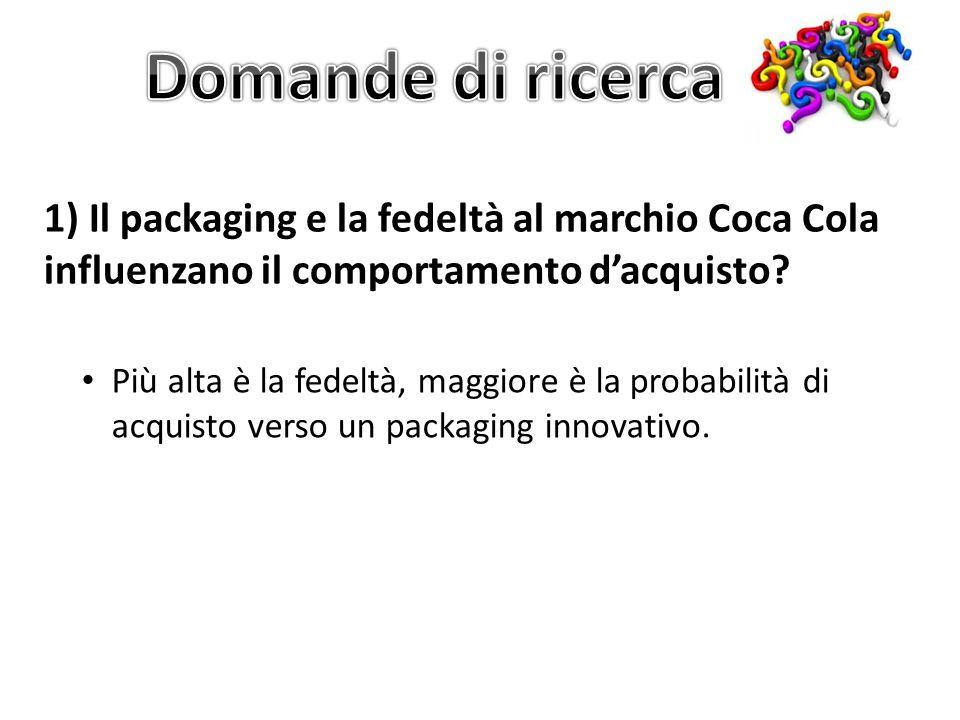 Domande di ricerca 1) Il packaging e la fedeltà al marchio Coca Cola influenzano il comportamento d'acquisto