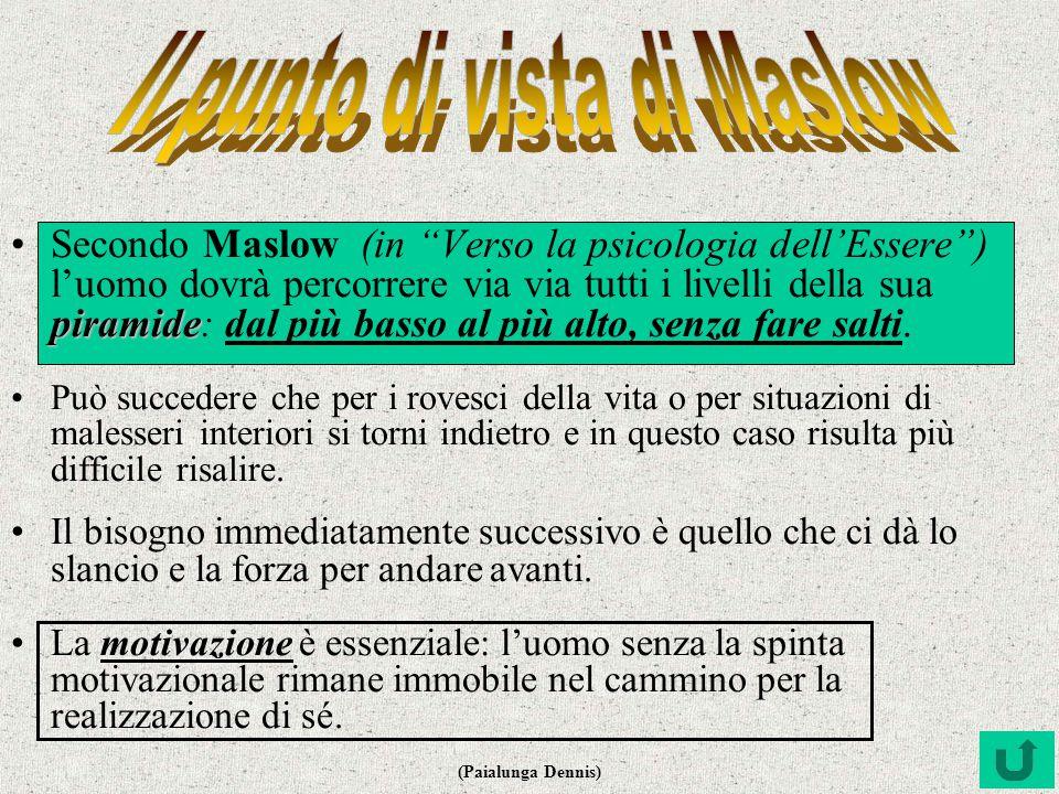 Il punto di vista di Maslow