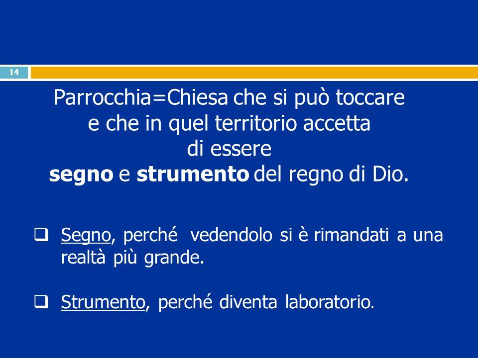 Parrocchia=Chiesa che si può toccare e che in quel territorio accetta