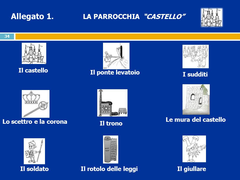 Allegato 1. LA PARROCCHIA CASTELLO