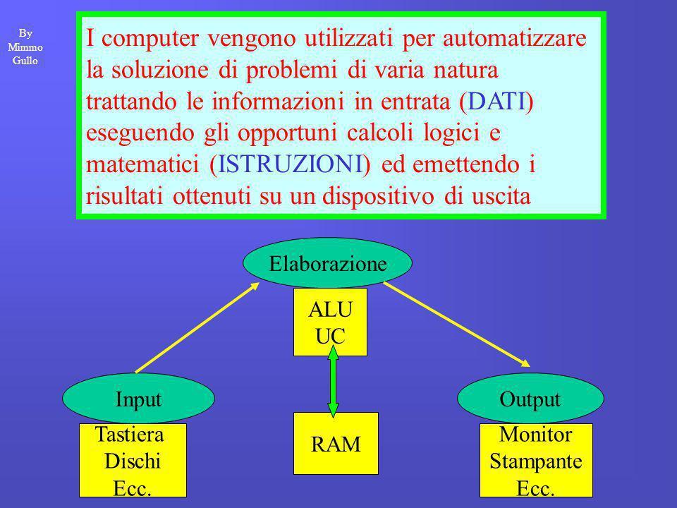 I computer vengono utilizzati per automatizzare la soluzione di problemi di varia natura trattando le informazioni in entrata (DATI) eseguendo gli opportuni calcoli logici e matematici (ISTRUZIONI) ed emettendo i risultati ottenuti su un dispositivo di uscita