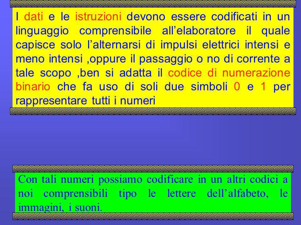 I dati e le istruzioni devono essere codificati in un linguaggio comprensibile all'elaboratore il quale capisce solo l'alternarsi di impulsi elettrici intensi e meno intensi ,oppure il passaggio o no di corrente a tale scopo ,ben si adatta il codice di numerazione binario che fa uso di soli due simboli 0 e 1 per rappresentare tutti i numeri