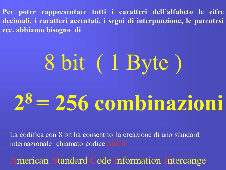 8 bit ( 1 Byte ) 28 = 256 combinazioni