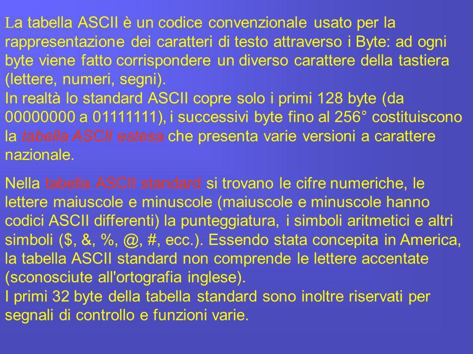 La tabella ASCII è un codice convenzionale usato per la rappresentazione dei caratteri di testo attraverso i Byte: ad ogni byte viene fatto corrispondere un diverso carattere della tastiera (lettere, numeri, segni). In realtà lo standard ASCII copre solo i primi 128 byte (da 00000000 a 01111111), i successivi byte fino al 256° costituiscono la tabella ASCII estesa che presenta varie versioni a carattere nazionale.