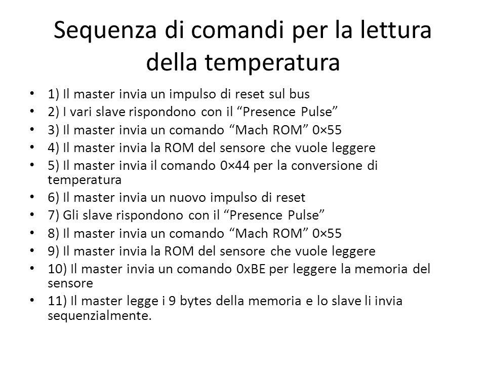 Sequenza di comandi per la lettura della temperatura