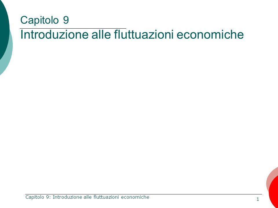 Capitolo 9 Introduzione alle fluttuazioni economiche