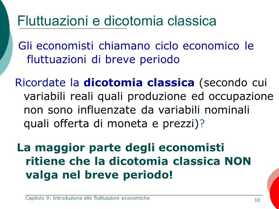 Fluttuazioni e dicotomia classica