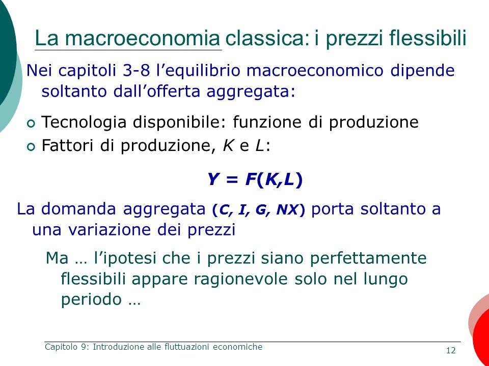 La macroeconomia classica: i prezzi flessibili