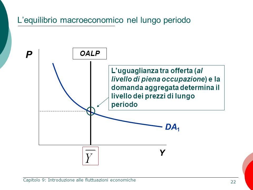 L'equilibrio macroeconomico nel lungo periodo