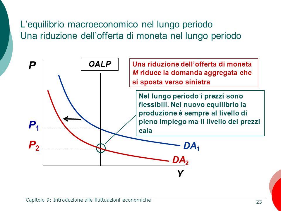 L'equilibrio macroeconomico nel lungo periodo Una riduzione dell'offerta di moneta nel lungo periodo