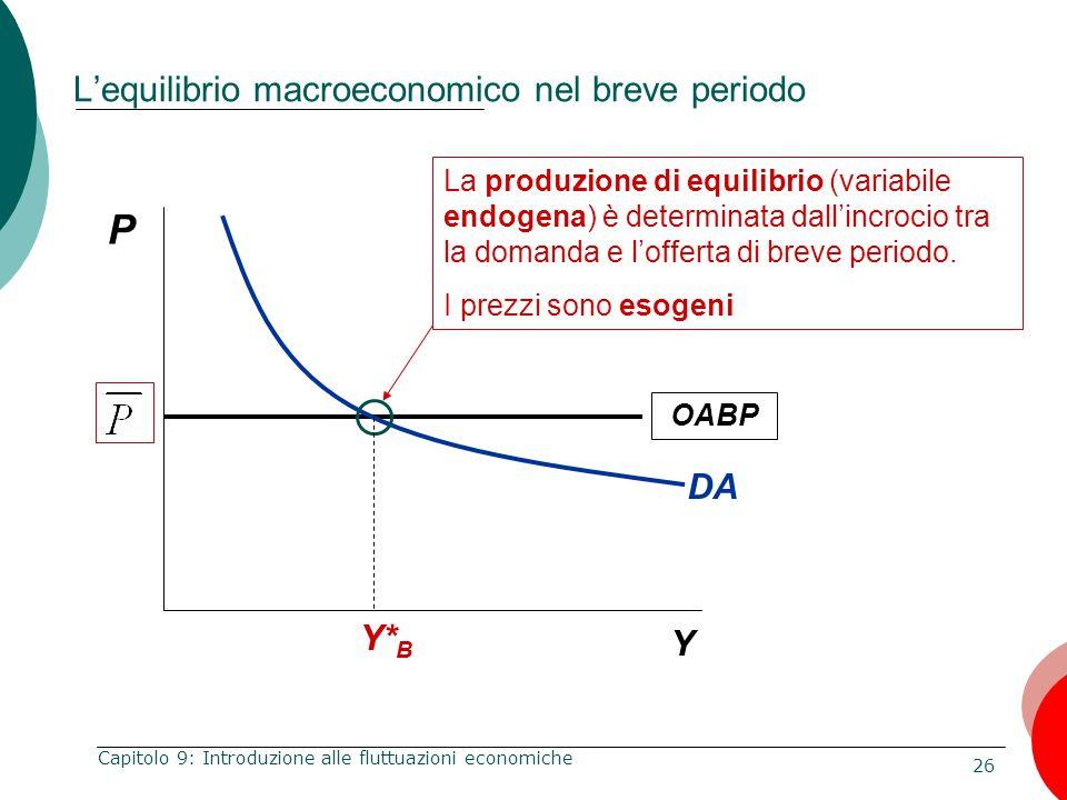 L'equilibrio macroeconomico nel breve periodo