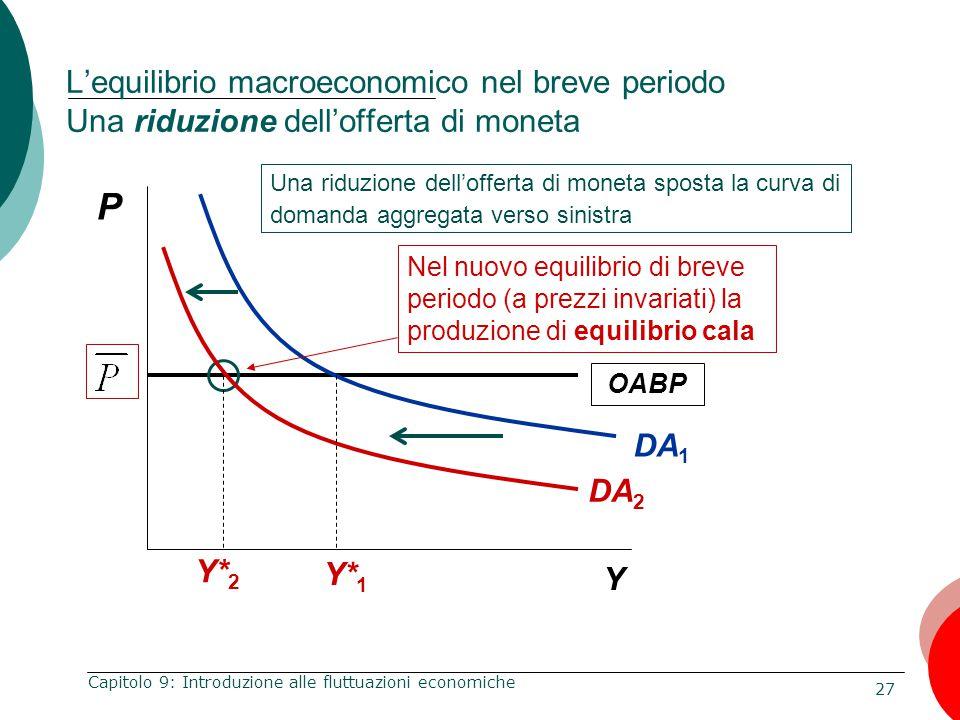 L'equilibrio macroeconomico nel breve periodo Una riduzione dell'offerta di moneta
