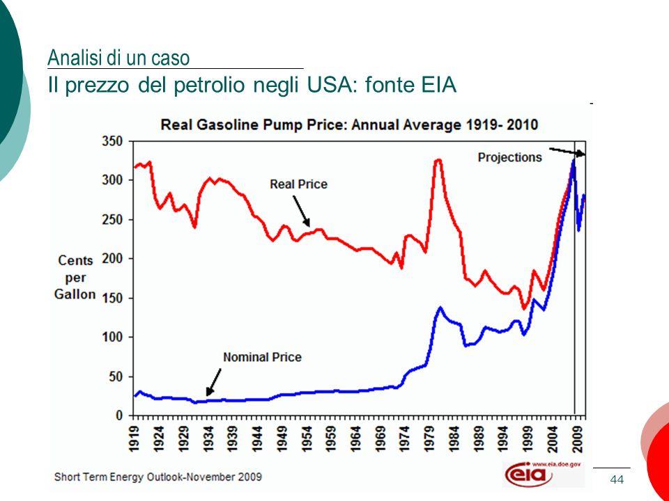 Analisi di un caso Il prezzo del petrolio negli USA: fonte EIA