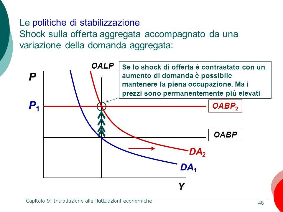 Le politiche di stabilizzazione Shock sulla offerta aggregata accompagnato da una variazione della domanda aggregata: