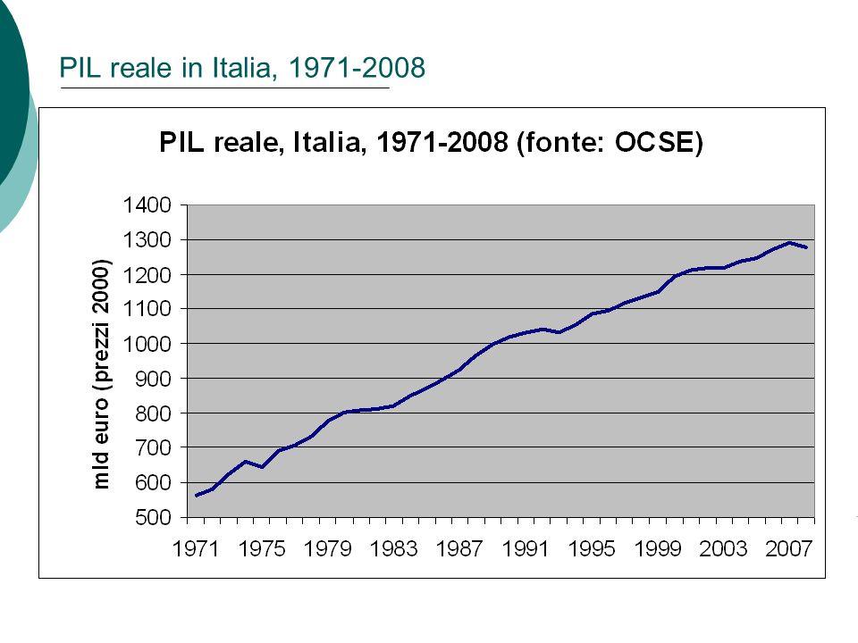 PIL reale in Italia, 1971-2008 Capitolo 9: Introduzione alle fluttuazioni economiche