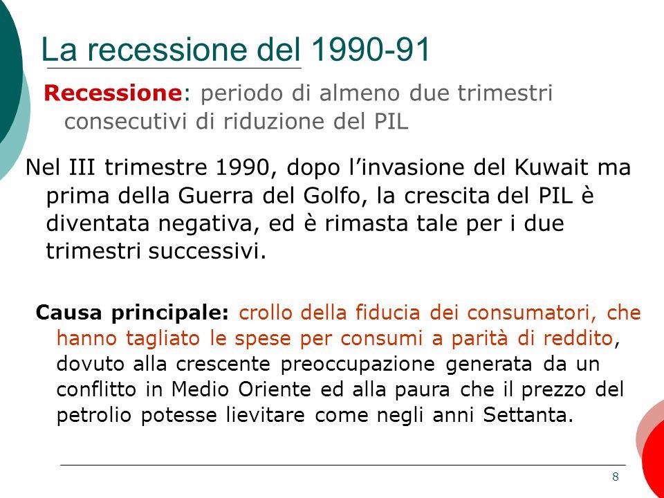 La recessione del 1990-91 Recessione: periodo di almeno due trimestri consecutivi di riduzione del PIL.
