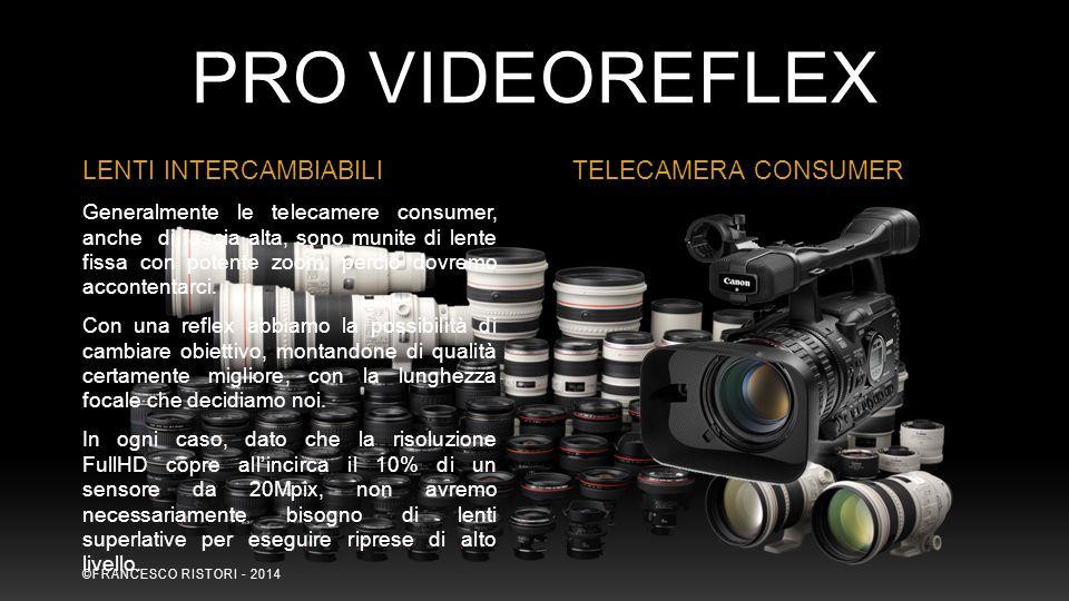 PRO VIDEOREFLEX LENTI INTERCAMBIABILI TELECAMERA CONSUMER