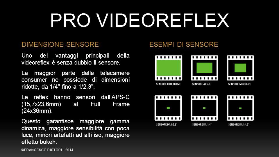 PRO VIDEOREFLEX DIMENSIONE SENSORE ESEMPI DI SENSORE
