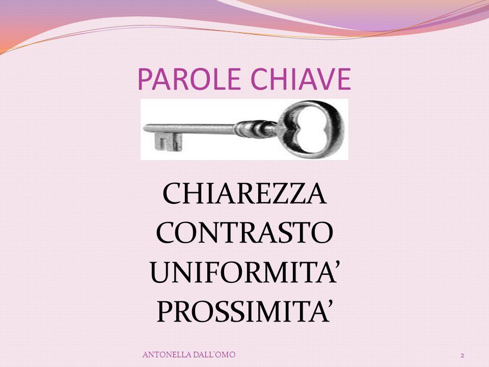 PAROLE CHIAVE CHIAREZZA CONTRASTO UNIFORMITA' PROSSIMITA'