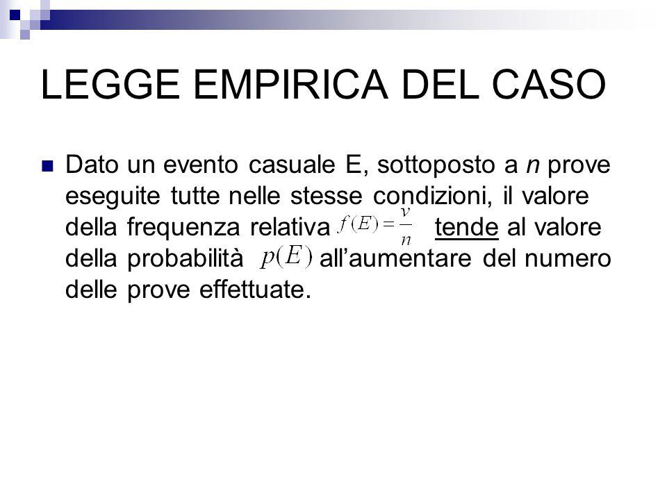LEGGE EMPIRICA DEL CASO