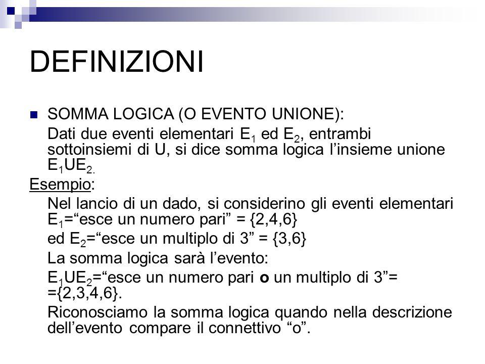 DEFINIZIONI SOMMA LOGICA (O EVENTO UNIONE):