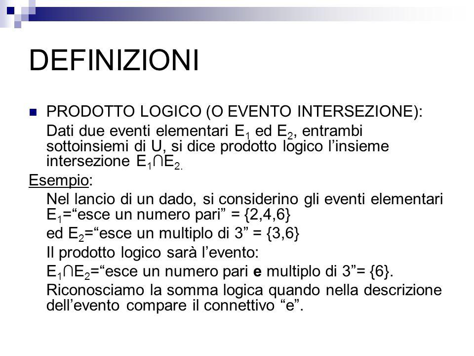 DEFINIZIONI PRODOTTO LOGICO (O EVENTO INTERSEZIONE):