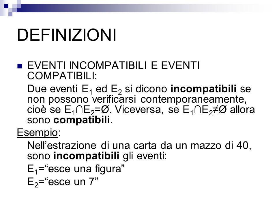 DEFINIZIONI EVENTI INCOMPATIBILI E EVENTI COMPATIBILI: