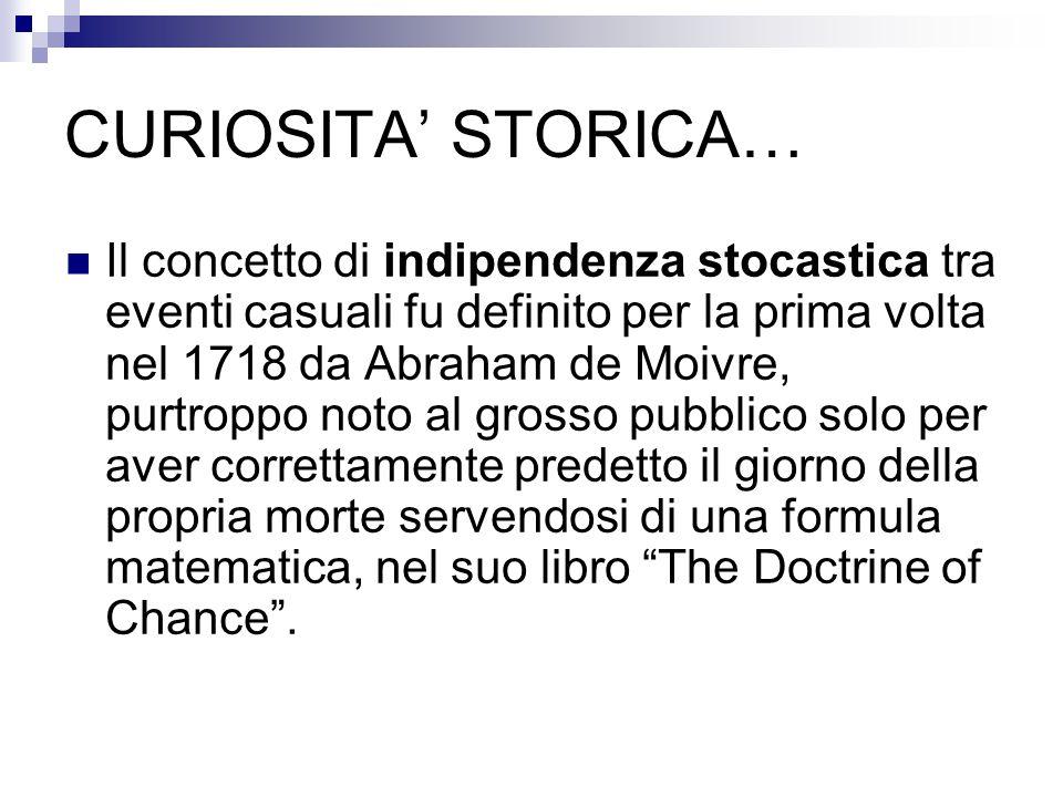 CURIOSITA' STORICA…
