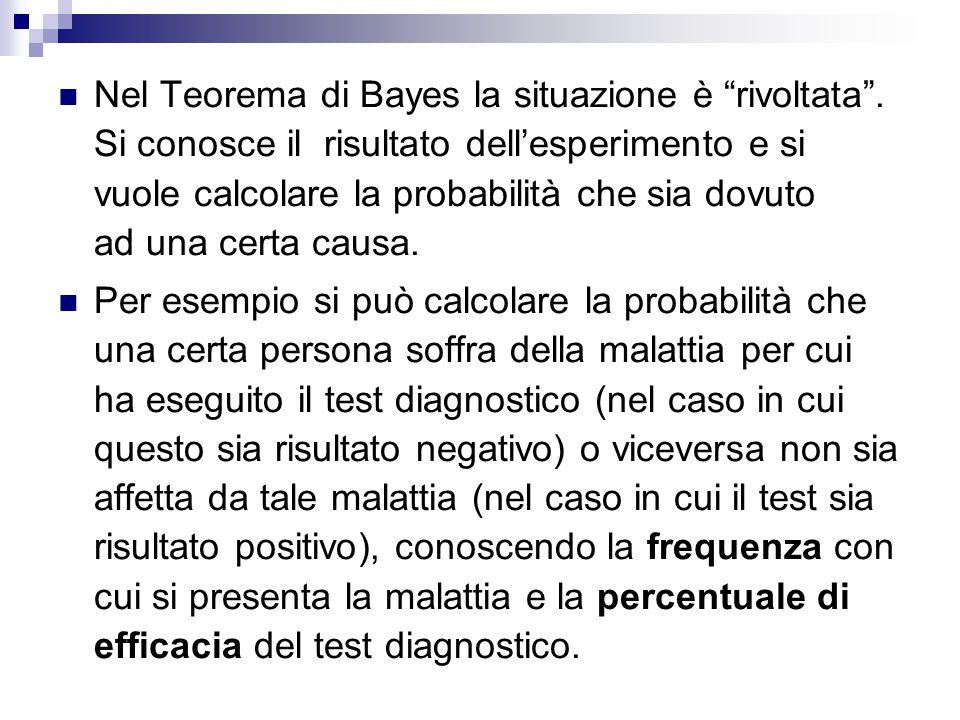 Nel Teorema di Bayes la situazione è rivoltata
