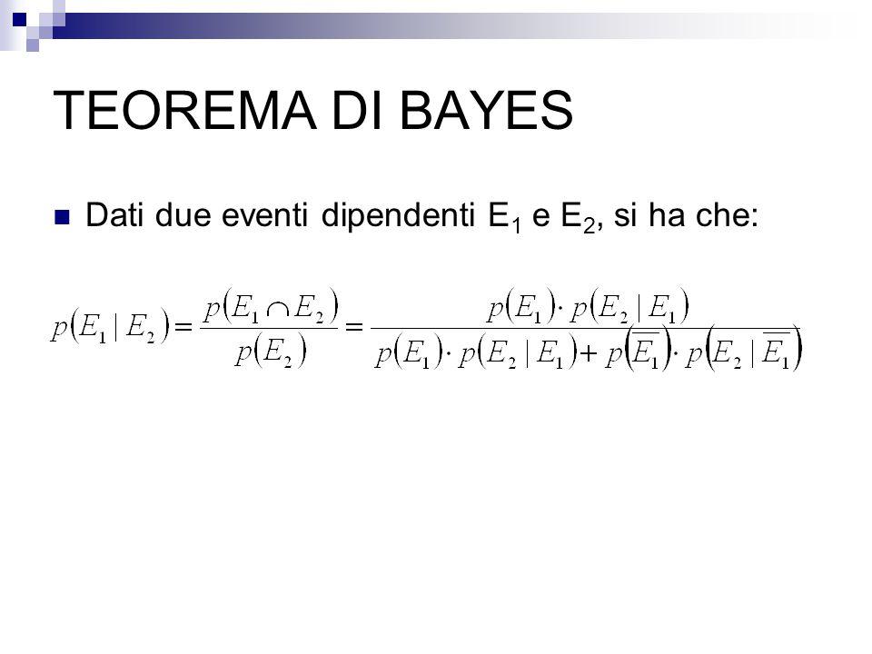 TEOREMA DI BAYES Dati due eventi dipendenti E1 e E2, si ha che: