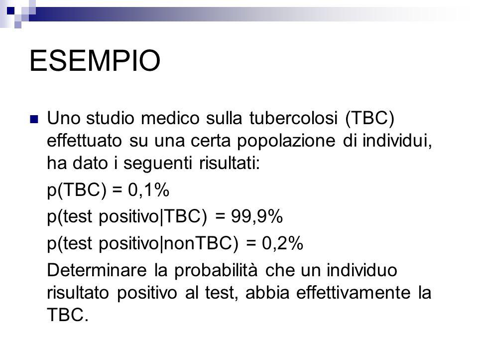 ESEMPIO Uno studio medico sulla tubercolosi (TBC) effettuato su una certa popolazione di individui, ha dato i seguenti risultati: