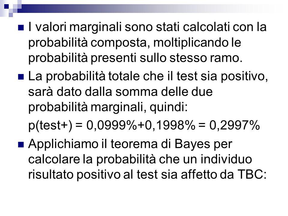 I valori marginali sono stati calcolati con la probabilità composta, moltiplicando le probabilità presenti sullo stesso ramo.