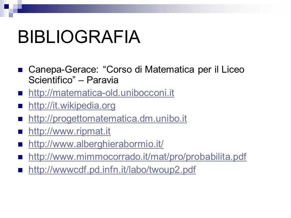 BIBLIOGRAFIA Canepa-Gerace: Corso di Matematica per il Liceo Scientifico – Paravia. http://matematica-old.unibocconi.it.