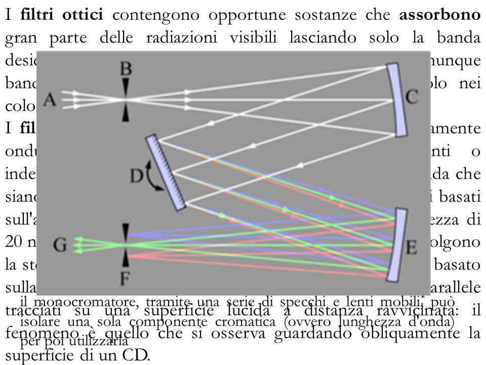 I filtri ottici contengono opportune sostanze che assorbono gran parte delle radiazioni visibili lasciando solo la banda desiderata. Anche combinando più filtri, rimangono comunque bande passanti dell ordine di 50 nm. Si utilizzano solo nei colorimetri.