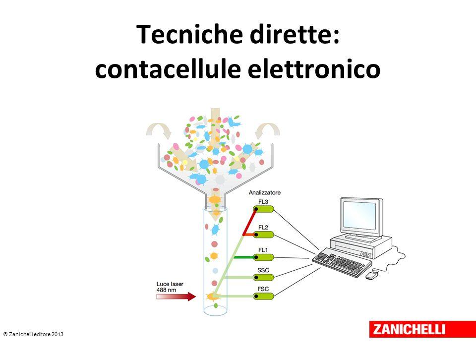 Tecniche dirette: contacellule elettronico