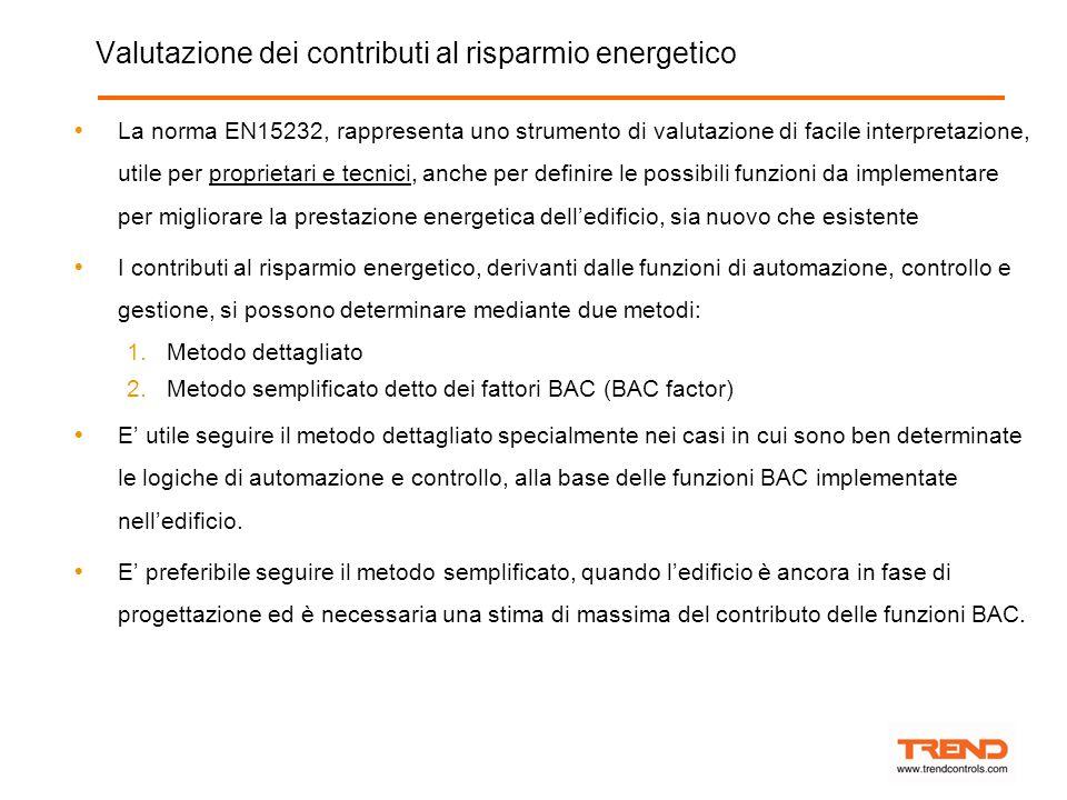 Valutazione dei contributi al risparmio energetico