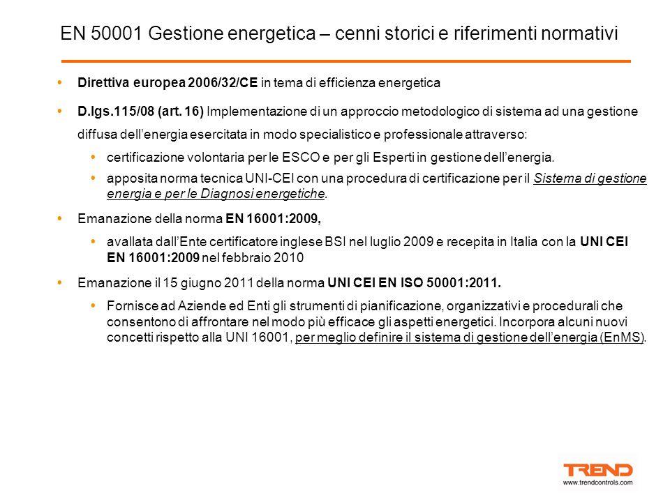 EN 50001 Gestione energetica – cenni storici e riferimenti normativi