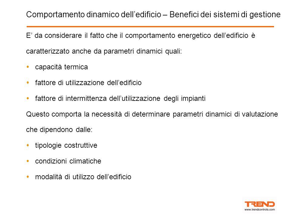 Comportamento dinamico dell'edificio – Benefici dei sistemi di gestione