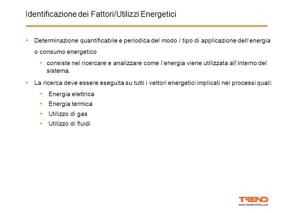 Identificazione dei Fattori/Utilizzi Energetici