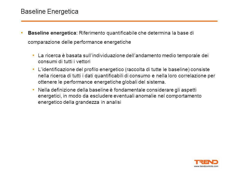 Baseline Energetica Baseline energetica: Riferimento quantificabile che determina la base di comparazione delle performance energetiche.