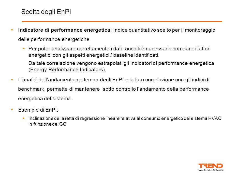 Scelta degli EnPI Indicatore di performance energetica: Indice quantitativo scelto per il monitoraggio delle performance energetiche.