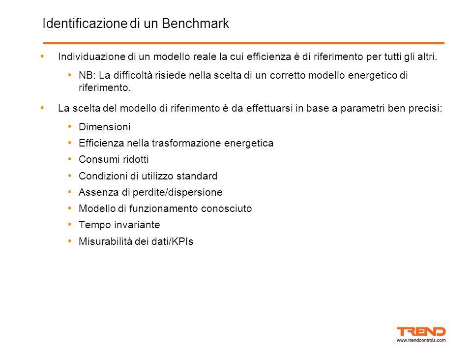 Identificazione di un Benchmark