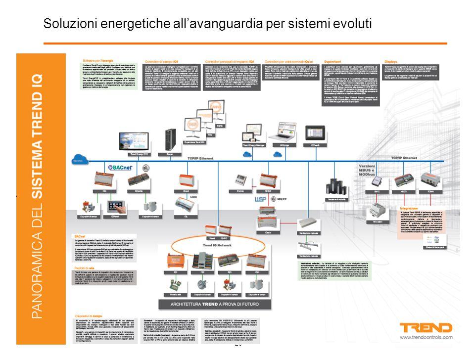 Soluzioni energetiche all'avanguardia per sistemi evoluti