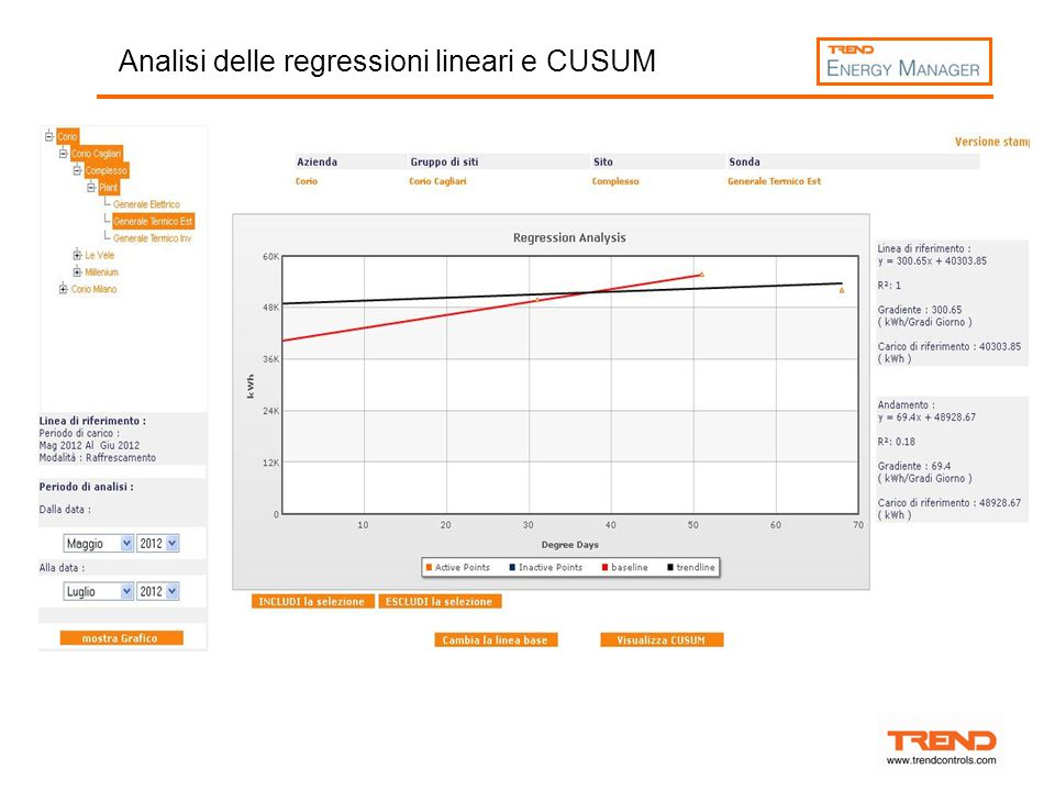 Analisi delle regressioni lineari e CUSUM