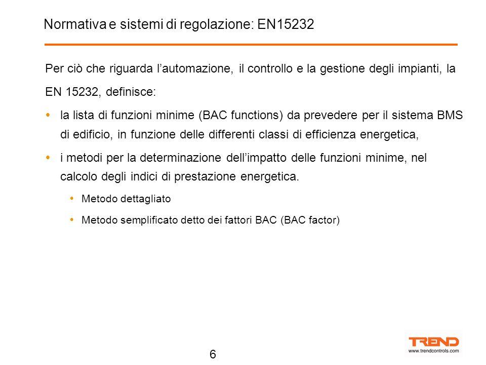 Normativa e sistemi di regolazione: EN15232