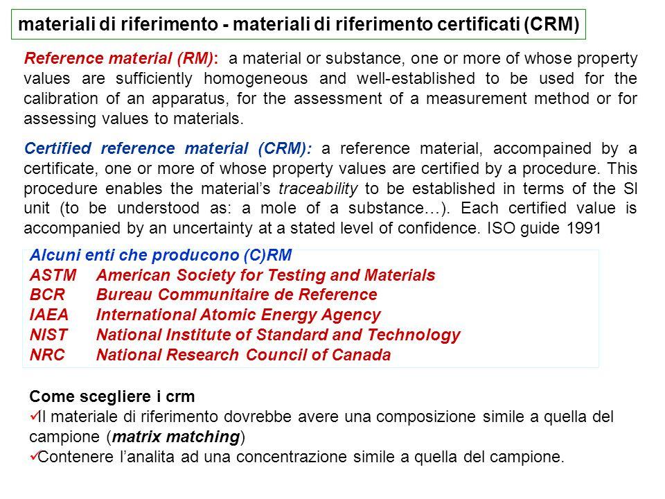 materiali di riferimento - materiali di riferimento certificati (CRM)